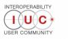 Ukázky CSTT Brno v rámci konference Interoperability User Community (IUC)